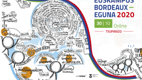 Euskampus Bordeaux Eguna 2020 online - Save the date!